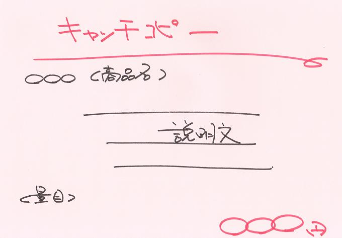 手書きPOPのレイアウト例の1つ